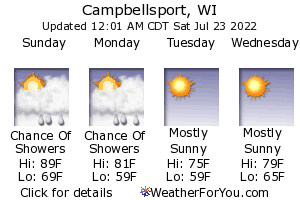 Campbellsport, Wisconsin, weather forecast
