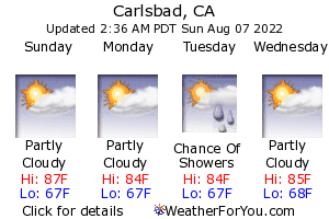 Carlsbad, California, weather forecast