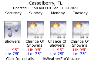 Casselberry, Florida, weather forecast