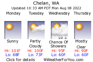 Chelan, Washington, weather forecast