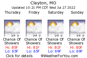 Clayton, Missouri, weather forecast