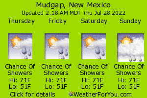 Mudgap, New Mexico, weather forecast
