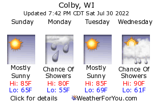 Colby, Wisconsin, weather forecast