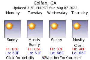 Colfax, California, weather forecast