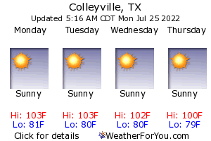 Colleyville, Texas, weather forecast