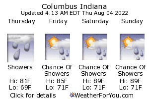 Columbus, Indiana, weather forecast
