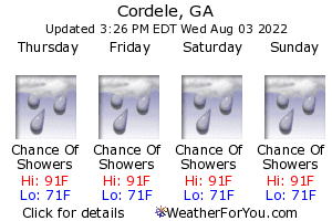 Cordele, Georgia, weather forecast