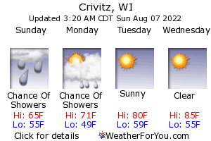Crivitz, Wisconsin, weather forecast