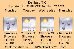 Dallas, Texas, weather forecast