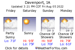 Davenport, Iowa, weather forecast