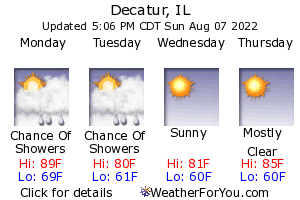 Decatur, Illinois, weather forecast
