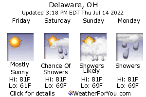 Delaware, Ohio, weather forecast