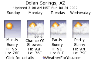 Dolan Springs, Arizona, weather forecast