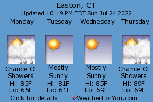 Easton, Connecticut, weather forecast