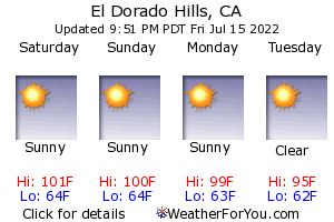El Dorado Hills, California, weather forecast