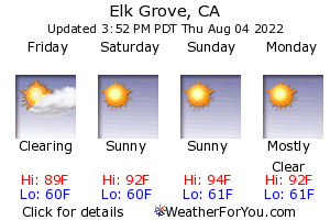 Elk Grove, California, weather forecast