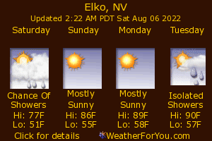 Elko, Nevada, weather forecast