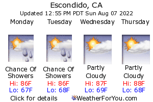 Escondido, California, weather forecast