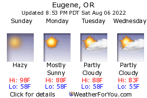 Eugene, Oregon, weather forecast