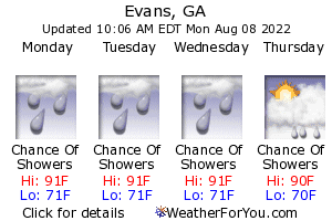 Evans, Georgia, weather forecast