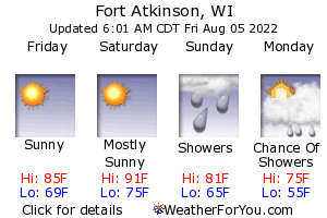 Fort Atkinson, Wisconsin, weather forecast