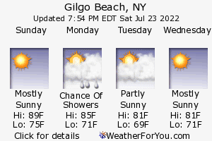 Gilgo Beach, New York, weather forecast