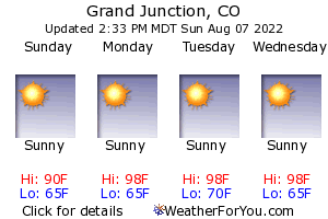 Grand Junction, Colorado, weather forecast