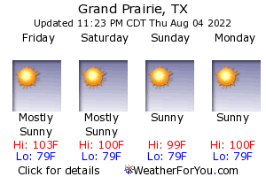 Grand Prairie, Texas, weather forecast