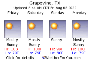 Grapevine, Texas, weather forecast