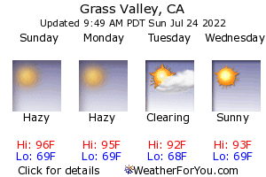 Grass Valley, California, weather forecast
