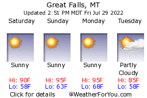 Great Falls, Montana, weather forecast