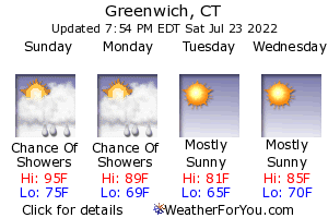 Greenwich, Connecticut, weather forecast