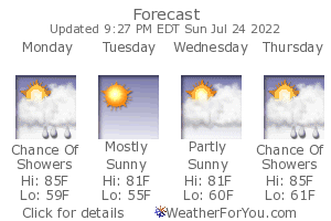 Hiram, Maine, weather forecast