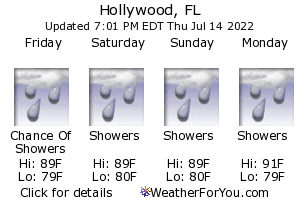 Hollywood, Florida, weather forecast