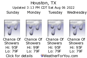Houston, Texas, weather forecast