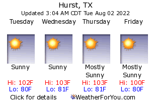 Hurst, Texas, weather forecast