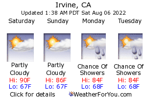Irvine, California, weather forecast