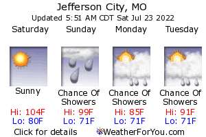 Jefferson City, Missouri, weather forecast