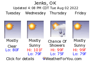 Jenks, Oklahoma, weather forecast