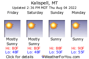 Kalispell, Montana, weather forecast