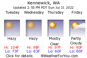 Kennewick, Washington, weather forecast