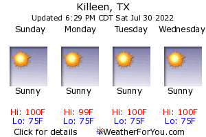 Killeen, Texas, weather forecast