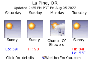 La Pine, Oregon, weather forecast