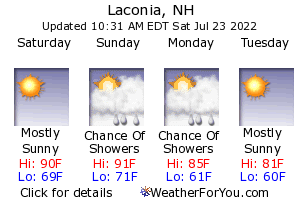 Laconia, New Hampshire, weather forecast