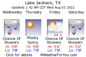Lake Jackson, Texas, weather forecast