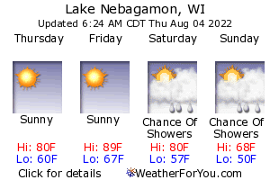 Lake Nebagamon, Wisconsin, weather forecast