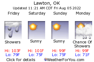 Lawton, Oklahoma, weather forecast