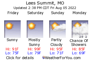 Lee's Summit, Missouri, weather forecast