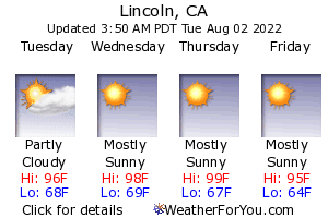 Lincoln, California, weather forecast
