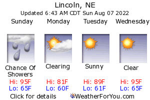 Lincoln, Nebraska, weather forecast